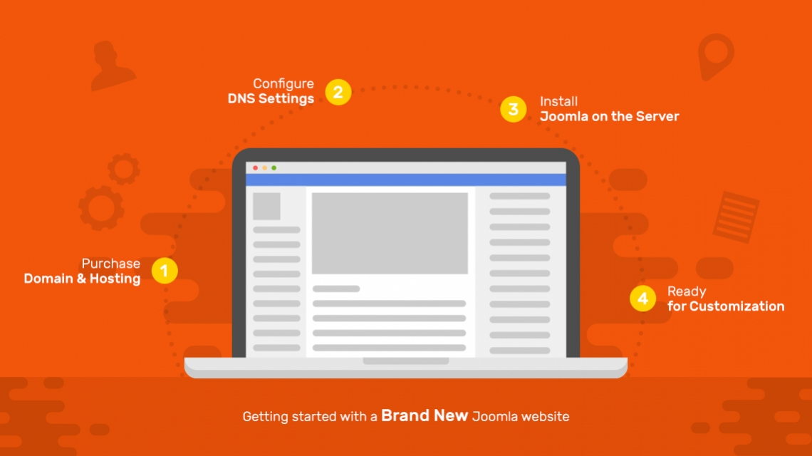 Joomla Basics: Getting started with a brand new Joomla website