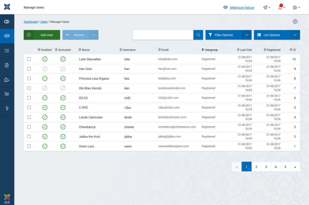 The user management in the Joomla 4 admin dashboard.