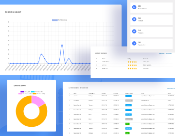 spbooking-dashboard