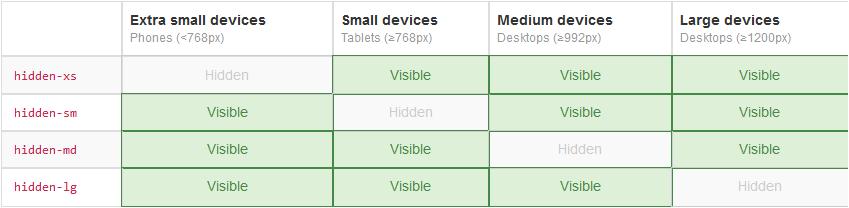 hide-mobile-tablet
